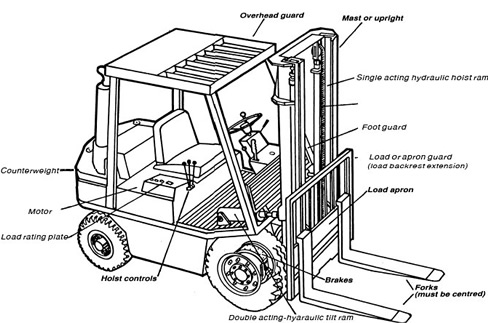 Cat 3116 Engine Diagram furthermore Bobcat Wiring Diagram likewise New Holland Engine Diagram in addition 8m58j Cat 312b Engine Runs Perfect No Power Going further How To Convert A Ford Alternator To A 1 Wire. on skid steer starter wiring diagram